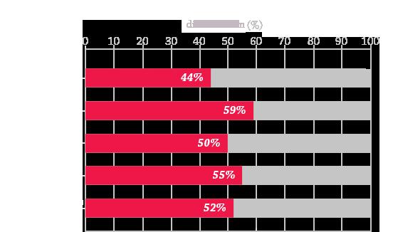 mps-benefits-graph